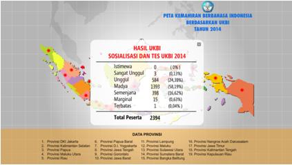 UKBI: PENYANGGA RUMAH MASA DEPAN BAHASA INDONESIA